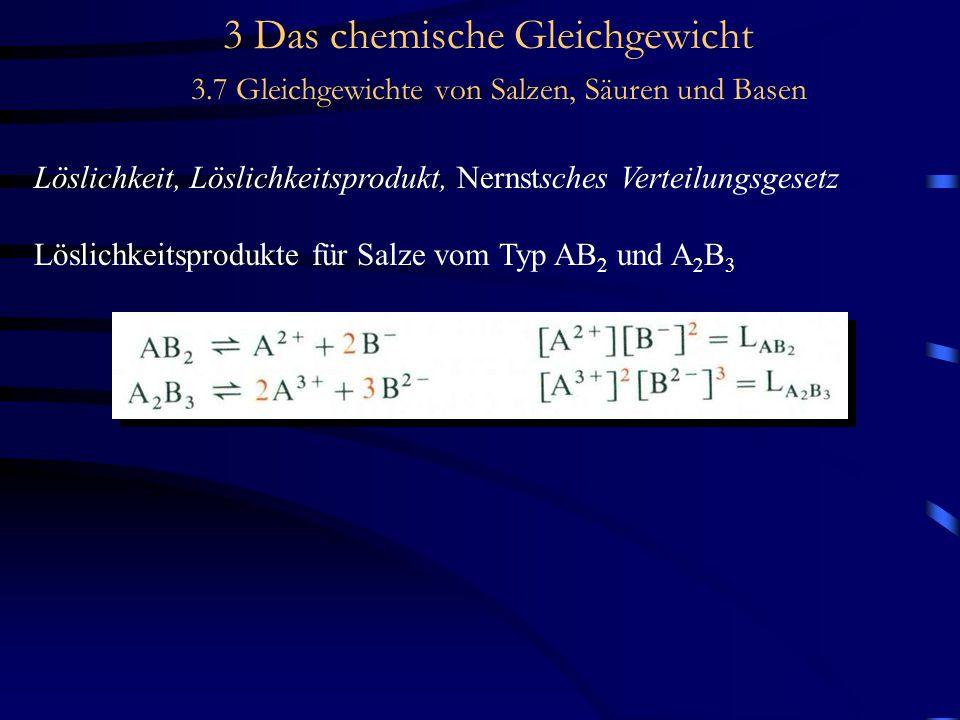 3 Das chemische Gleichgewicht 3.7 Gleichgewichte von Salzen, Säuren und Basen Löslichkeit, Löslichkeitsprodukt, Nernstsches Verteilungsgesetz Löslichkeitsprodukte für Salze vom Typ AB 2 und A 2 B 3