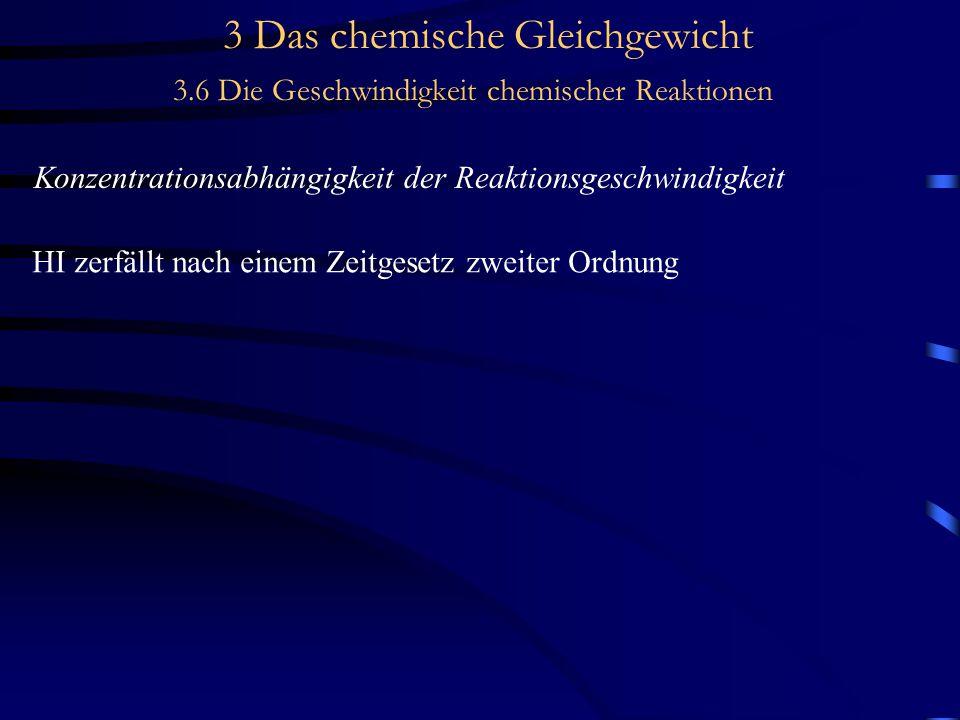 3 Das chemische Gleichgewicht 3.6 Die Geschwindigkeit chemischer Reaktionen Konzentrationsabhängigkeit der Reaktionsgeschwindigkeit HI zerfällt nach einem Zeitgesetz zweiter Ordnung