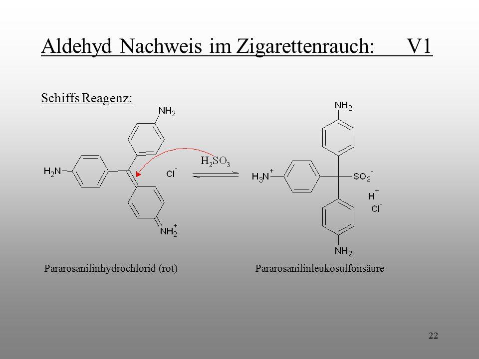 22 Aldehyd Nachweis im Zigarettenrauch: V1 Schiffs Reagenz: Pararosanilinhydrochlorid (rot)Pararosanilinleukosulfonsäure
