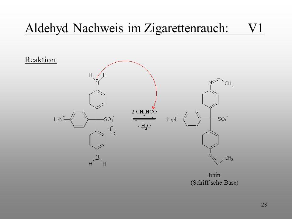 23 Aldehyd Nachweis im Zigarettenrauch: V1 Reaktion: Imin (Schiff`sche Base)