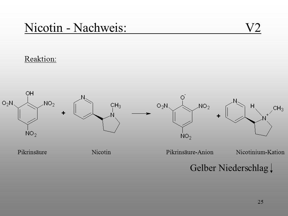 25 Nicotin - Nachweis: V2 Reaktion: Pikrinsäure NicotinPikrinsäure-AnionNicotinium-Kation Gelber Niederschlag