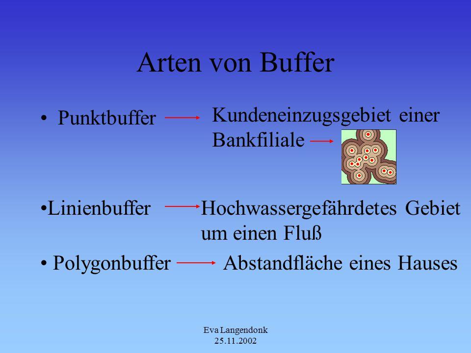 Eva Langendonk 25.11.2002 Wie erstelle ich einen Buffer.