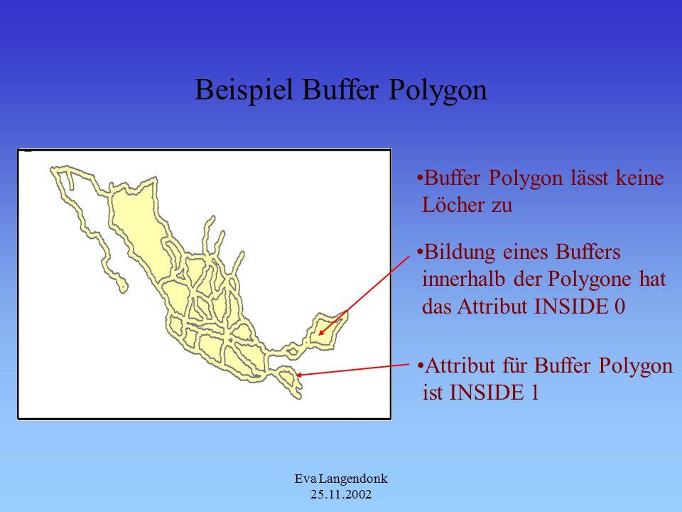Eva Langendonk 25.11.2002 Beispiel Buffer Polygon Buffer Polygon lässt keine Löcher zu Bildung eines Buffers innerhalb der Polygone hat das Attribut INSIDE 0 Attribut für Buffer Polygon ist INSIDE 1