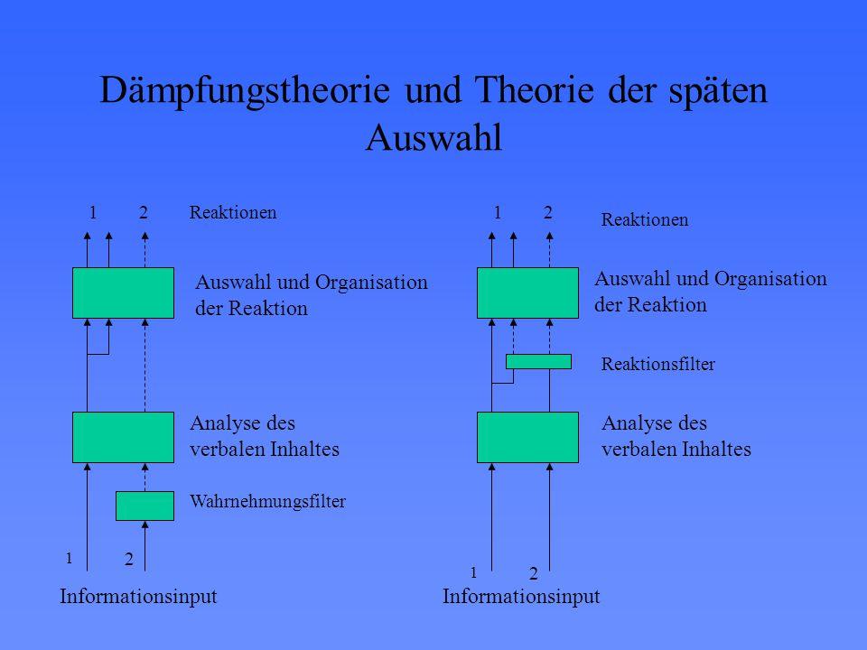 Dämpfungstheorie und Theorie der späten Auswahl Analyse des verbalen Inhaltes Wahrnehmungsfilter Informationsinput Auswahl und Organisation der Reakti