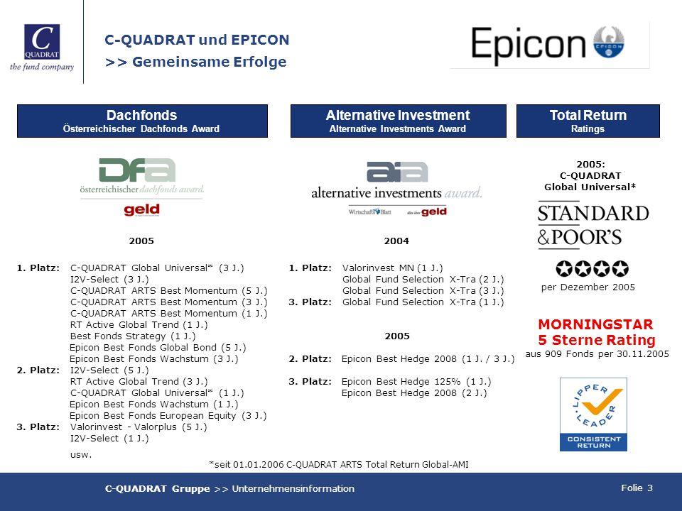 Folie 3 C-QUADRAT Gruppe >> Unternehmensinformation C-QUADRAT und EPICON >> Gemeinsame Erfolge Dachfonds Österreichischer Dachfonds Award 2005 1. Plat