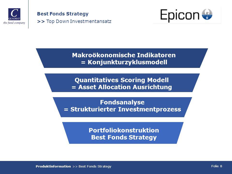Folie 8 Best Fonds Strategy >> Top Down Investmentansatz Makroökonomische Indikatoren = Konjunkturzyklusmodell Quantitatives Scoring Modell = Asset Allocation Ausrichtung Fondsanalyse = Strukturierter Investmentprozess Portfoliokonstruktion Best Fonds Strategy Produktinformation >> Best Fonds Strategy