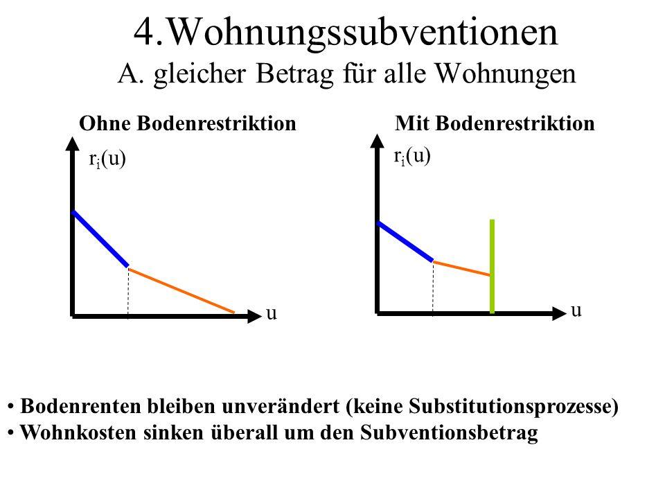 4.Wohnungssubventionen A. gleicher Betrag für alle Wohnungen Bodenrenten bleiben unverändert (keine Substitutionsprozesse) Wohnkosten sinken überall u