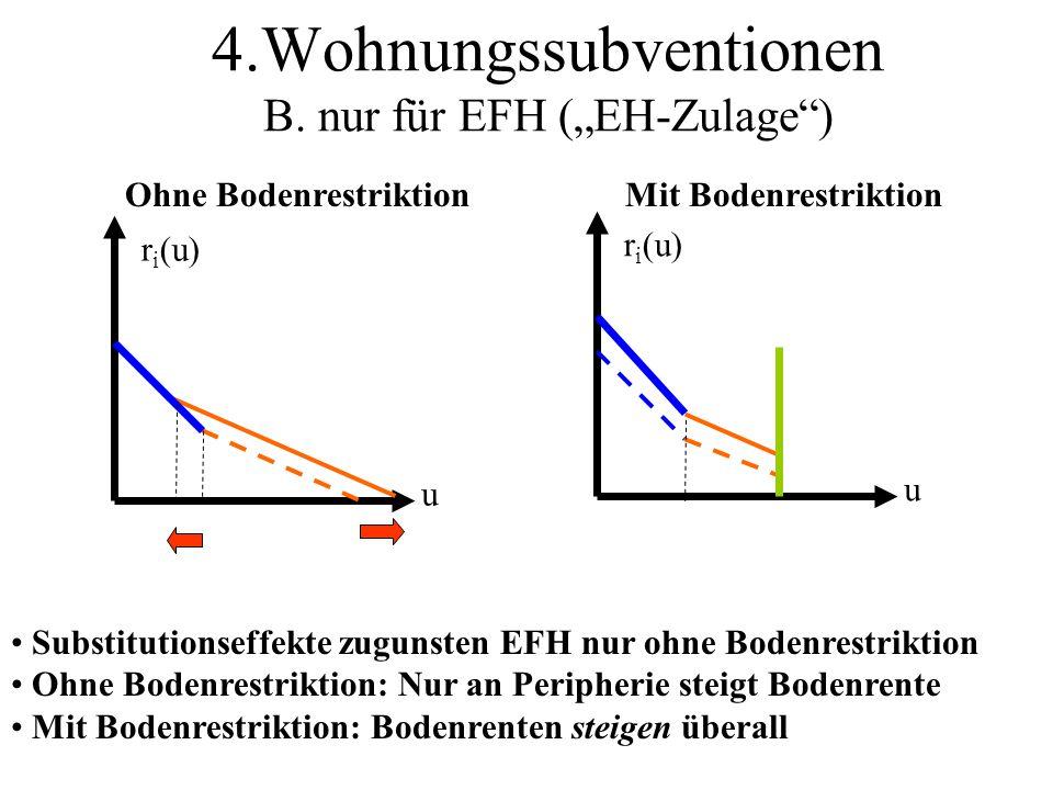 """4.Wohnungssubventionen B. nur für EFH (""""EH-Zulage"""") Substitutionseffekte zugunsten EFH nur ohne Bodenrestriktion Ohne Bodenrestriktion: Nur an Periphe"""