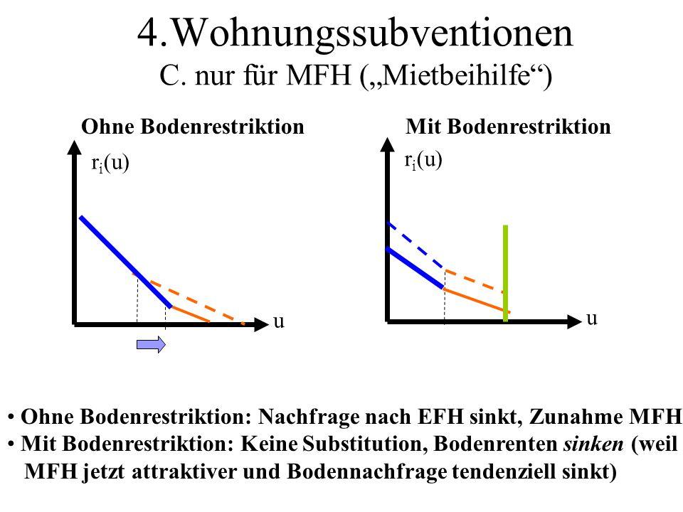 """4.Wohnungssubventionen C. nur für MFH (""""Mietbeihilfe"""") Ohne Bodenrestriktion: Nachfrage nach EFH sinkt, Zunahme MFH Mit Bodenrestriktion: Keine Substi"""