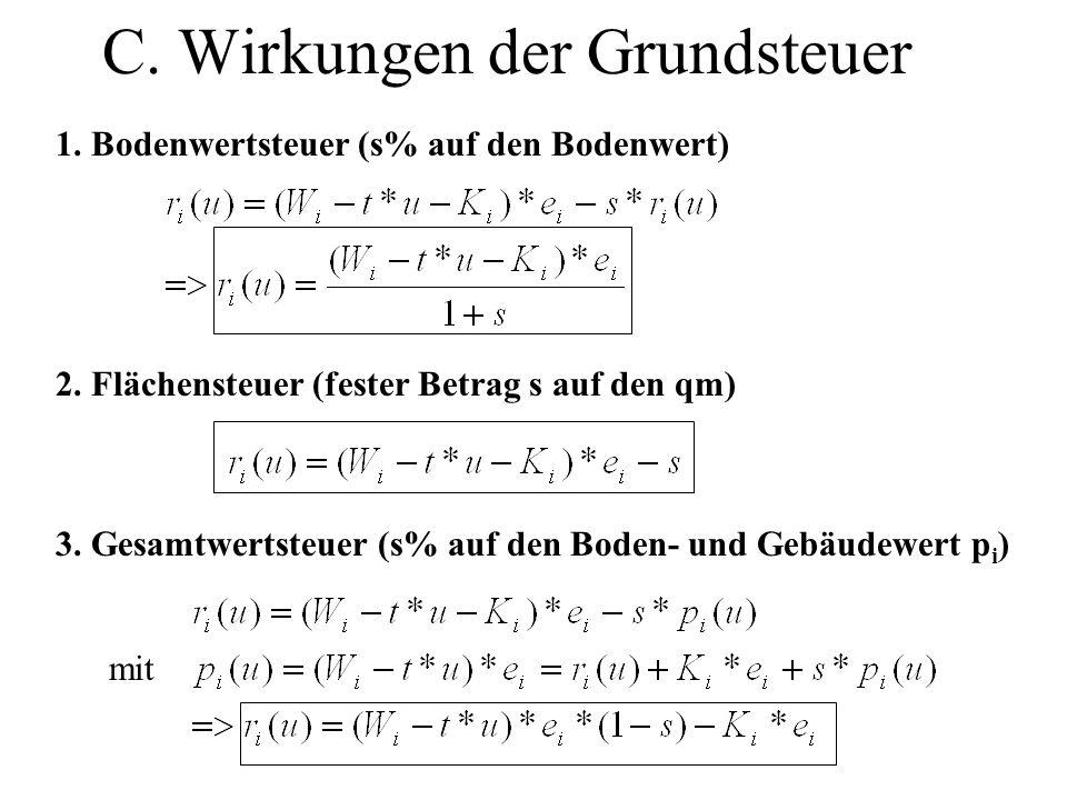 C. Wirkungen der Grundsteuer 1. Bodenwertsteuer (s% auf den Bodenwert) 2. Flächensteuer (fester Betrag s auf den qm) 3. Gesamtwertsteuer (s% auf den B