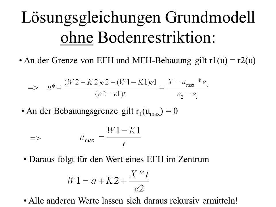 Lösungsgleichungen Grundmodell mit Bodenrestriktion: An der Grenze von EFH und MFH-Bebauung gilt weiterhin Die Bebauungsgrenze ist jetzt aber exogen vorgegeben: => Daraus folgt jetzt für den Wert eines EFH im Zentrum Alle anderen Werte lassen sich daraus wieder rekursiv ermitteln!