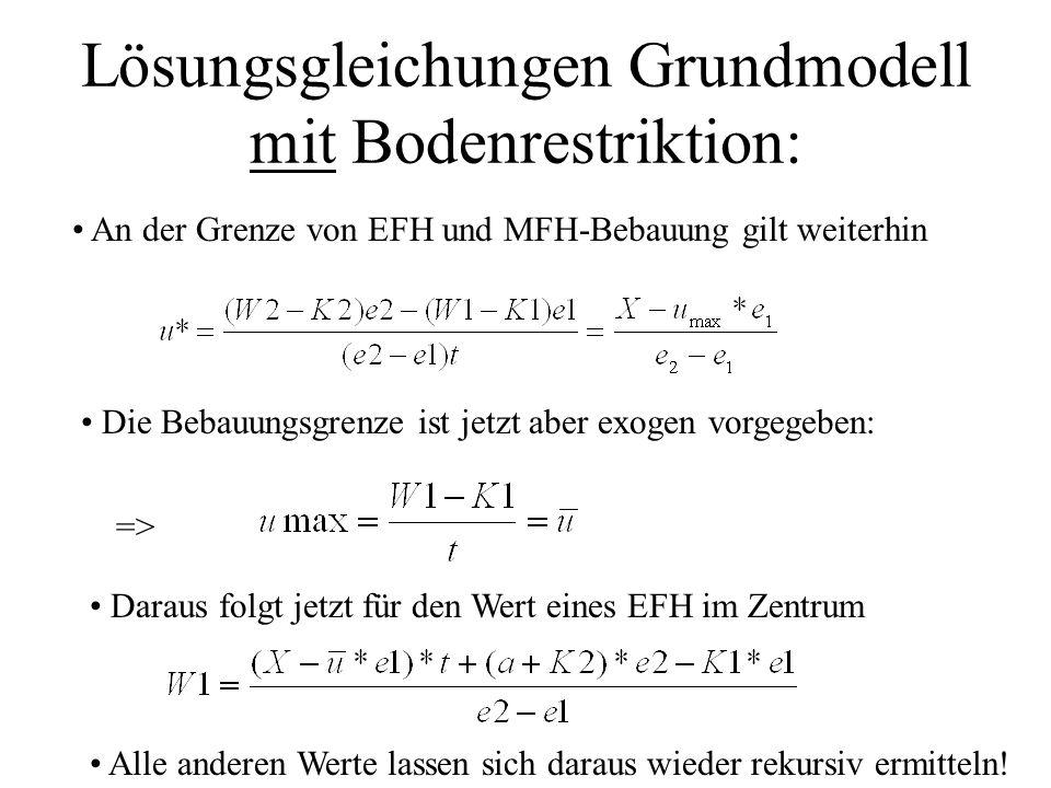 Lösungsgleichungen Grundmodell mit Bodenrestriktion: An der Grenze von EFH und MFH-Bebauung gilt weiterhin Die Bebauungsgrenze ist jetzt aber exogen v