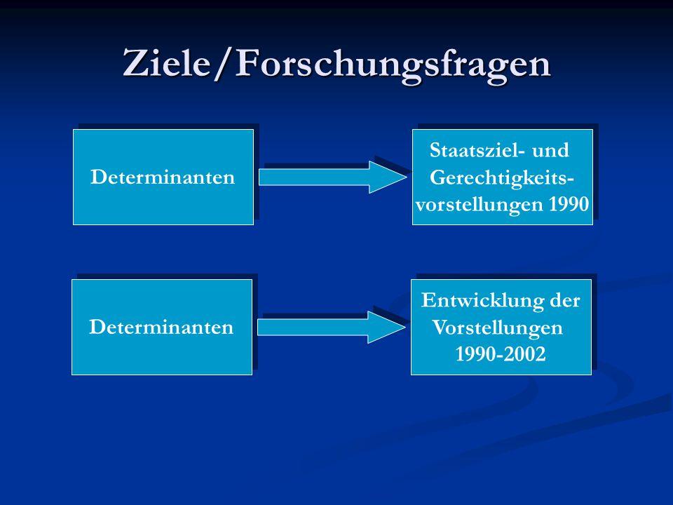 Beispiel Die Erwartungen bei bestimmten Werten müssen theoretisch aus den Sozialisationsbedingungen abgeleitet werden.