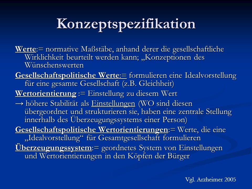 Wertorientierungen in einer sozialistischen Politik-Kultur An Hand der eben vorgetragenen Ergebnisse lässt sich zumindest eine Tendenz der Ostdeutschen feststellen, dass sie zu dem Modell des demokratischen Sozialismus zuneigen.