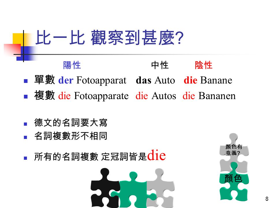 8 陽性 中性 陰性 單數 der Fotoapparat das Auto die Banane 複數 die Fotoapparate die Autos die Bananen 德文的名詞要大寫 名詞複數形不相同 所有的名詞複數 定冠詞皆是 die 顏色 顏色有 意義 ? 比一比 觀察到甚麼