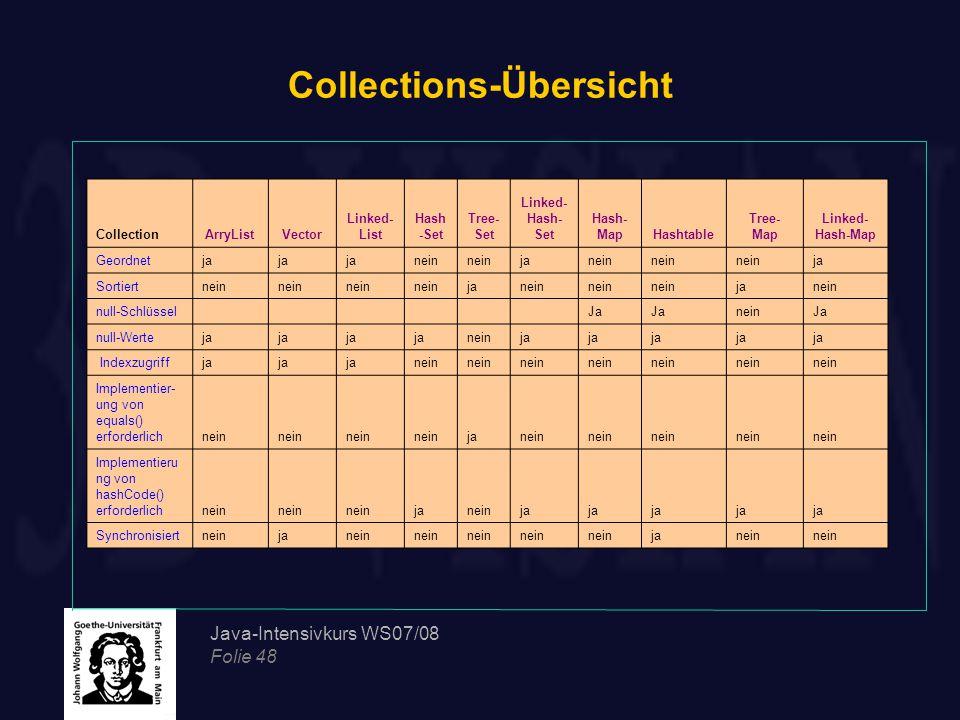 Java-Intensivkurs WS07/08 Folie 48 Collections-Übersicht CollectionArryListVector Linked- List Hash -Set Tree- Set Linked- Hash- Set Hash- MapHashtable Tree- Map Linked- Hash-Map Geordnetja nein janein ja Sortiertnein janein janein null-Schlüssel Ja neinJa null-Werteja neinja Indexzugriffja nein Implementier- ung von equals() erforderlichnein janein Implementieru ng von hashCode() erforderlichnein janeinja Synchronisiertneinjanein janein