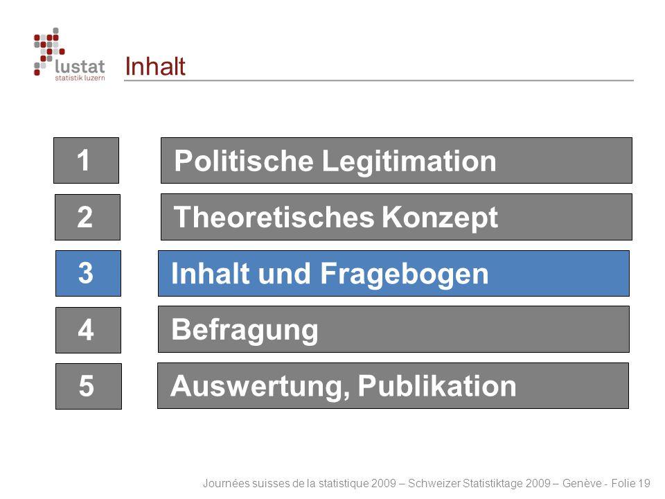Journées suisses de la statistique 2009 – Schweizer Statistiktage 2009 – Genève - Folie 19 Inhalt 1 2 3 4 5 Politische Legitimation Theoretisches Konz