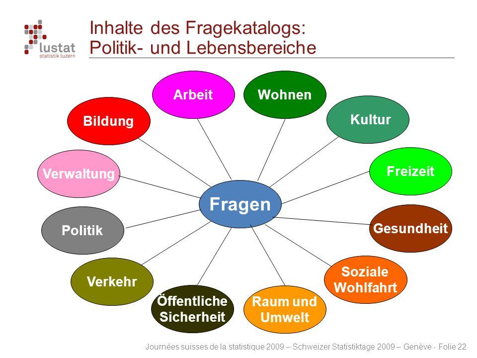 Journées suisses de la statistique 2009 – Schweizer Statistiktage 2009 – Genève - Folie 22 Inhalte des Fragekatalogs: Politik- und Lebensbereiche Raum