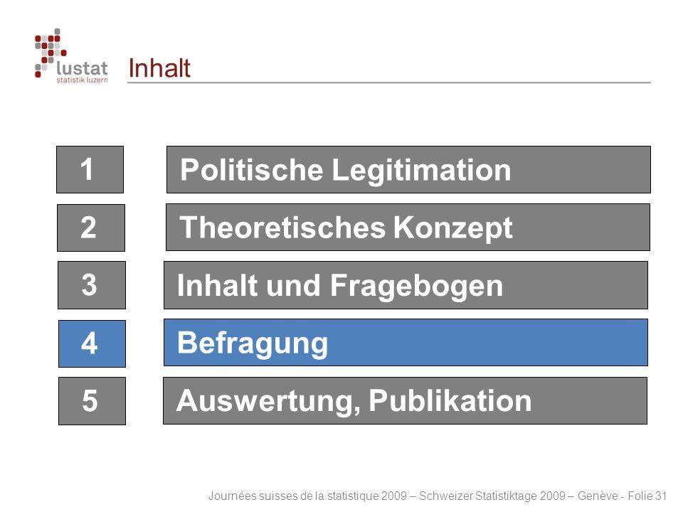 Journées suisses de la statistique 2009 – Schweizer Statistiktage 2009 – Genève - Folie 31 Inhalt 1 2 3 4 5 Politische Legitimation Theoretisches Konz