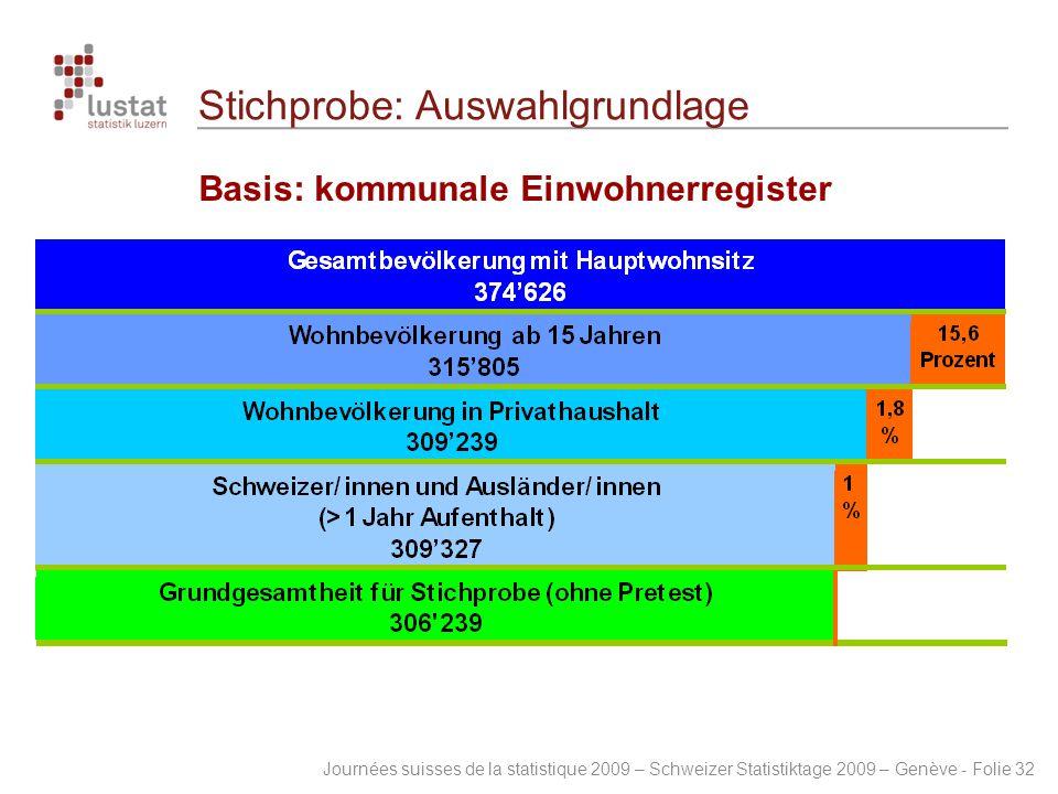 Journées suisses de la statistique 2009 – Schweizer Statistiktage 2009 – Genève - Folie 32 Stichprobe: Auswahlgrundlage Basis: kommunale Einwohnerregi