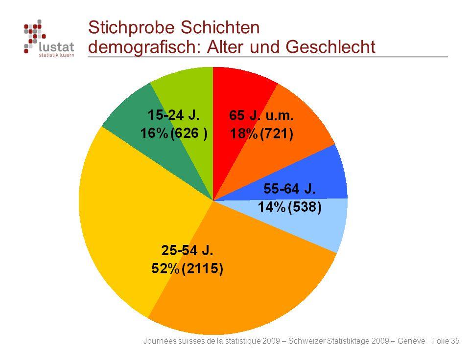 Journées suisses de la statistique 2009 – Schweizer Statistiktage 2009 – Genève - Folie 35 Stichprobe Schichten demografisch: Alter und Geschlecht