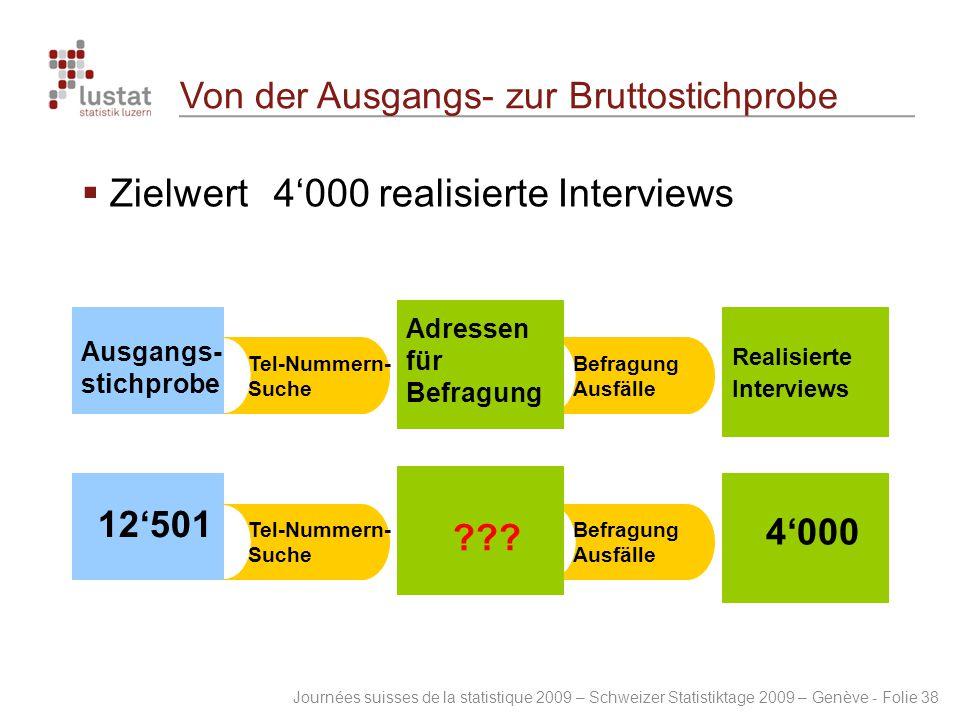 Journées suisses de la statistique 2009 – Schweizer Statistiktage 2009 – Genève - Folie 38 Von der Ausgangs- zur Bruttostichprobe  Zielwert 4'000 rea