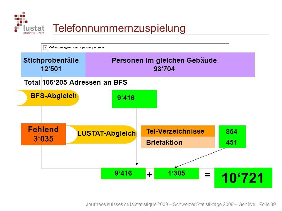 Journées suisses de la statistique 2009 – Schweizer Statistiktage 2009 – Genève - Folie 39 Telefonnummernzuspielung BFS-Abgleich Stichprobenfälle 12'5
