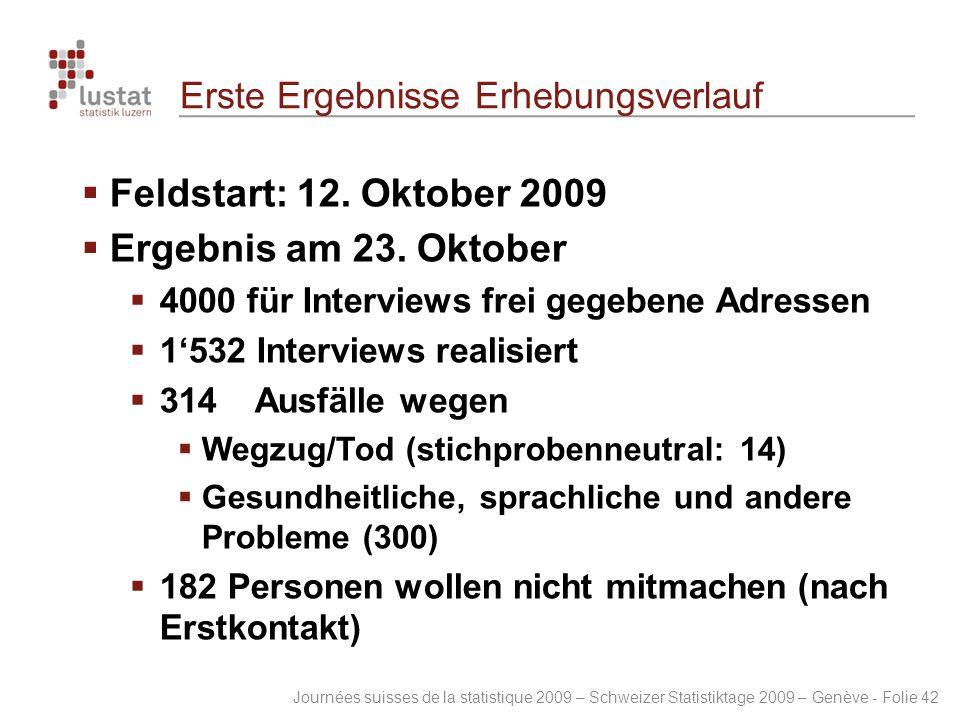 Journées suisses de la statistique 2009 – Schweizer Statistiktage 2009 – Genève - Folie 42 Erste Ergebnisse Erhebungsverlauf  Feldstart: 12. Oktober