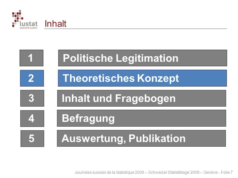 Journées suisses de la statistique 2009 – Schweizer Statistiktage 2009 – Genève - Folie 7 Inhalt 1 2 3 4 5 Politische Legitimation Theoretisches Konze