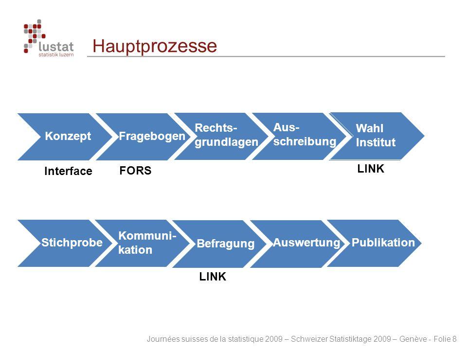 Journées suisses de la statistique 2009 – Schweizer Statistiktage 2009 – Genève - Folie 8 Hauptp rozesse Rechts- grundlagen Aus- schreibung Stichprobe