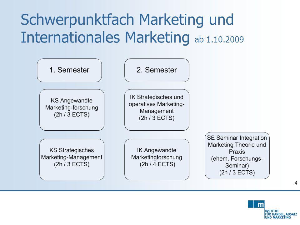 5 Abschluss Schwerpunktfach Marketing und Int. Marketing StudienDas Institut