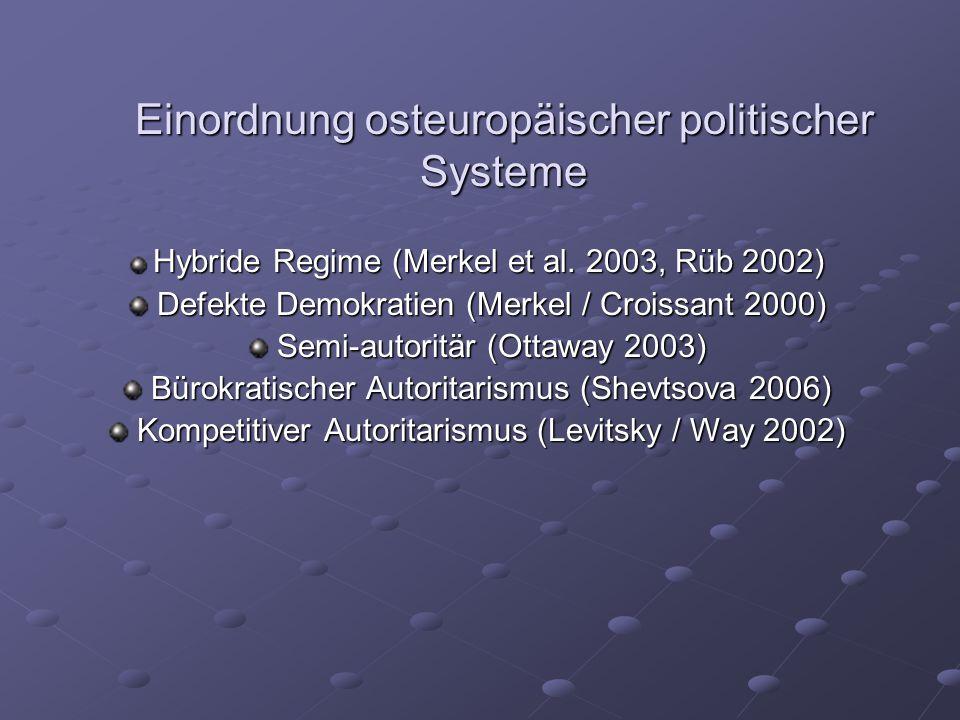 Einordnung osteuropäischer politischer Systeme Hybride Regime (Merkel et al. 2003, Rüb 2002) Hybride Regime (Merkel et al. 2003, Rüb 2002) Defekte Dem