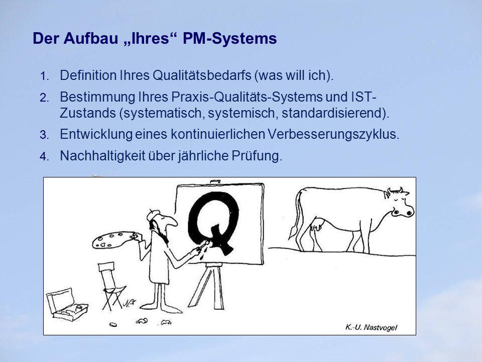 """Der Aufbau """"Ihres"""" PM-Systems 1. Definition Ihres Qualitätsbedarfs (was will ich). 2. Bestimmung Ihres Praxis-Qualitäts-Systems und IST- Zustands (sys"""