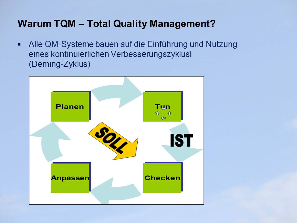 Warum TQM – Total Quality Management?  Alle QM-Systeme bauen auf die Einführung und Nutzung eines kontinuierlichen Verbesserungszyklus! (Deming-Zyklu