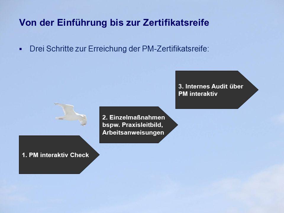 Von der Einführung bis zur Zertifikatsreife  Drei Schritte zur Erreichung der PM-Zertifikatsreife: 1. PM interaktiv Check 3. Internes Audit über PM i