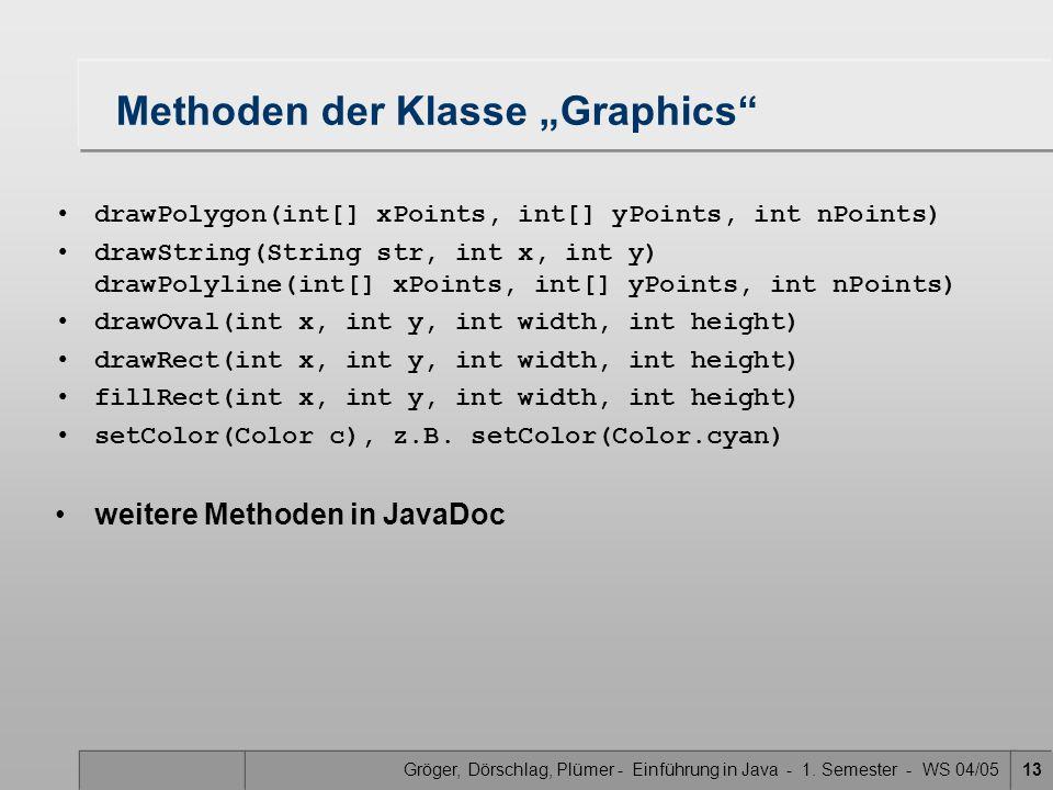 """Gröger, Dörschlag, Plümer - Einführung in Java - 1. Semester - WS 04/0513 Methoden der Klasse """"Graphics"""" drawPolygon(int[] xPoints, int[] yPoints, int"""
