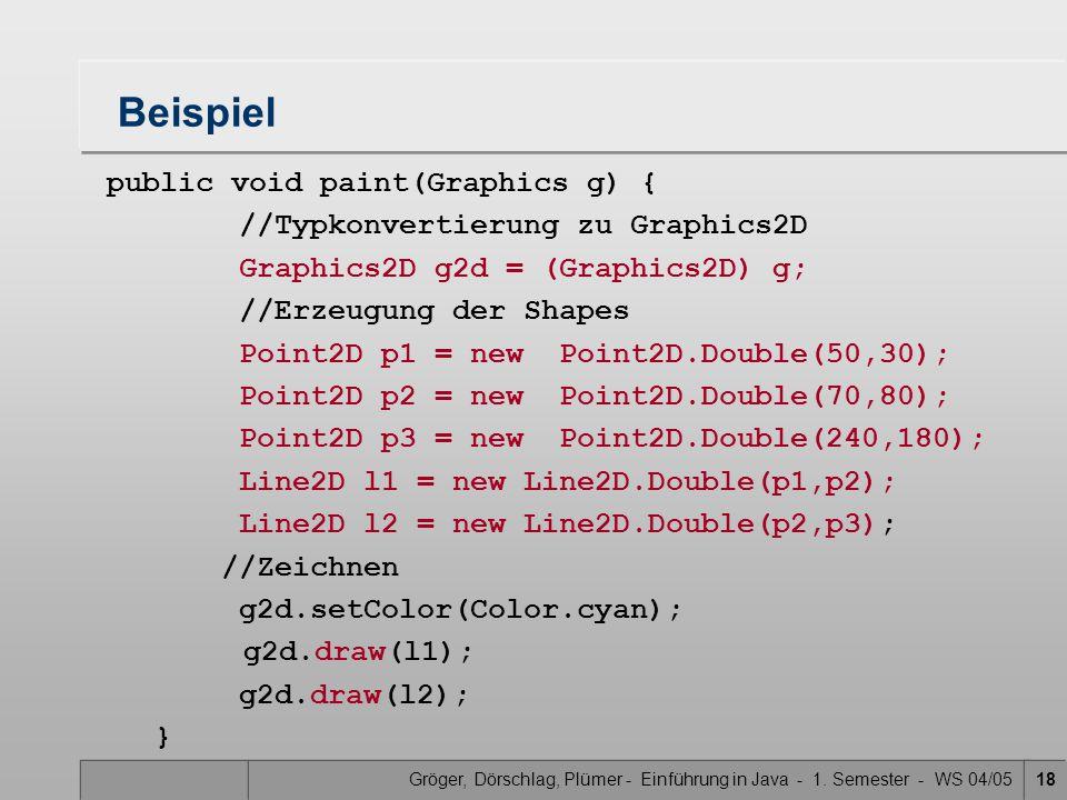 Gröger, Dörschlag, Plümer - Einführung in Java - 1. Semester - WS 04/0518 Beispiel public void paint(Graphics g) { //Typkonvertierung zu Graphics2D Gr