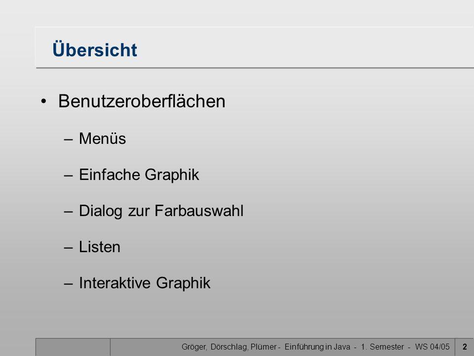 Gröger, Dörschlag, Plümer - Einführung in Java - 1. Semester - WS 04/052 Übersicht Benutzeroberflächen –Menüs –Einfache Graphik –Dialog zur Farbauswah