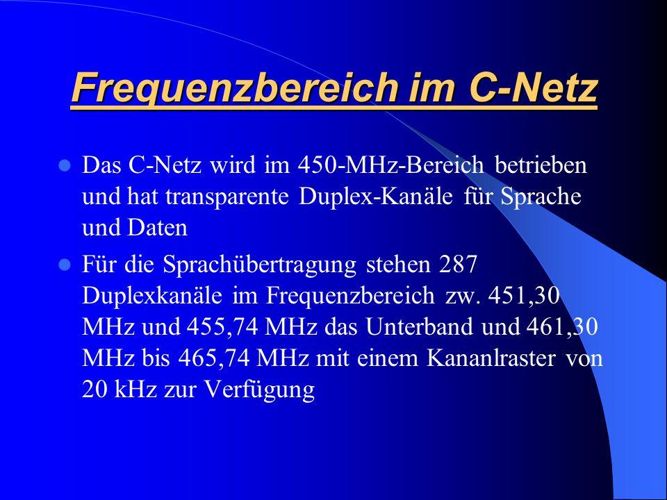 Die Zukunft des C-Netzes Lizenz der Telekom läuft bis 2005 Wegen sinkender Teilnehmerzahl (ca.noch 250Tsd. von ehemals 800Tsd.) ist das C- Netz wirtsc