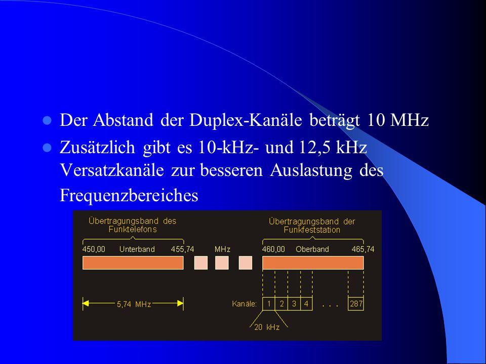 Frequenzbereich im C-Netz Das C-Netz wird im 450-MHz-Bereich betrieben und hat transparente Duplex-Kanäle für Sprache und Daten Für die Sprachübertragung stehen 287 Duplexkanäle im Frequenzbereich zw.