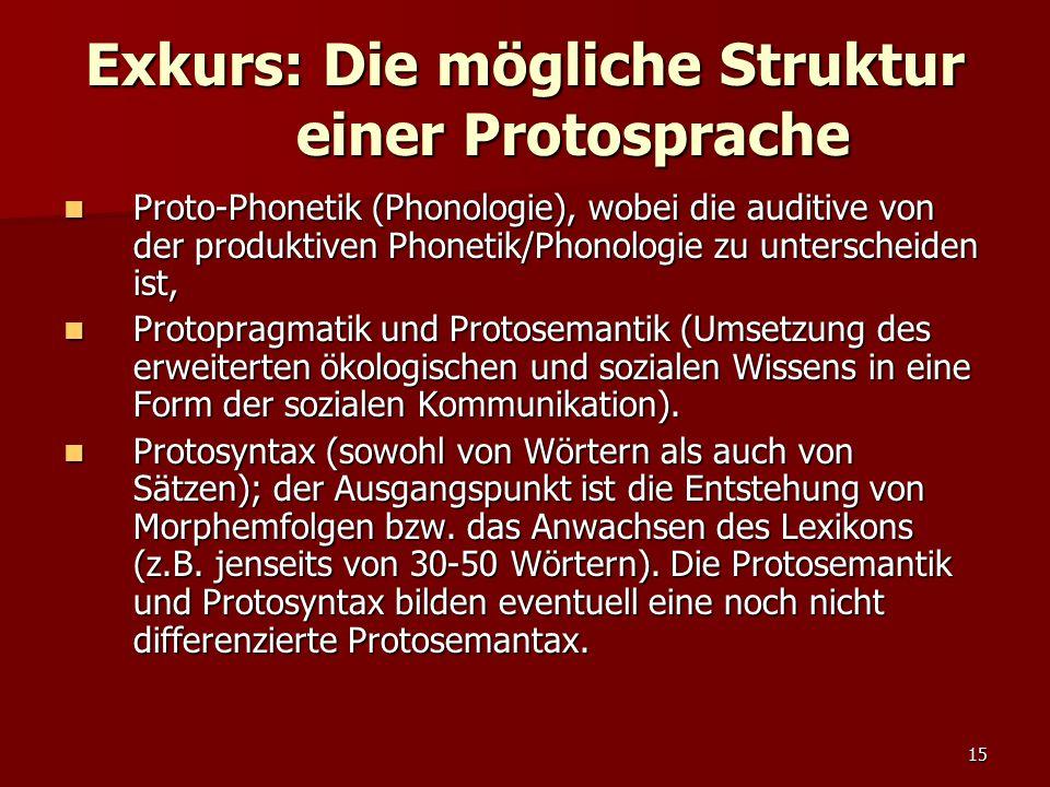 15 Exkurs: Die mögliche Struktur einer Protosprache Proto-Phonetik (Phonologie), wobei die auditive von der produktiven Phonetik/Phonologie zu untersc
