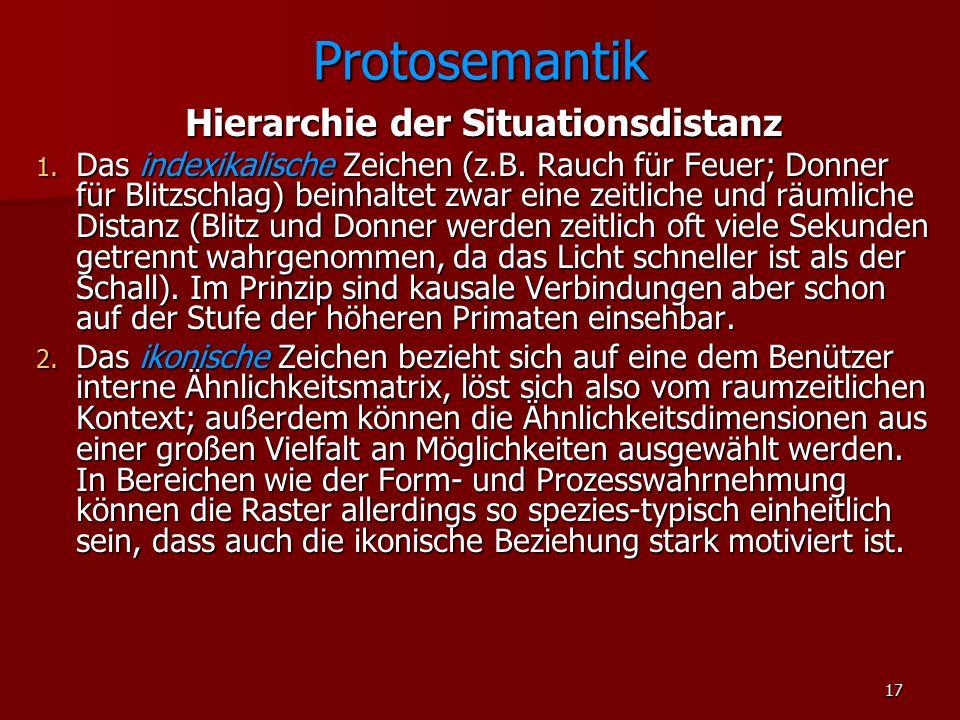 17 Protosemantik Hierarchie der Situationsdistanz 1. Das indexikalische Zeichen (z.B. Rauch für Feuer; Donner für Blitzschlag) beinhaltet zwar eine ze