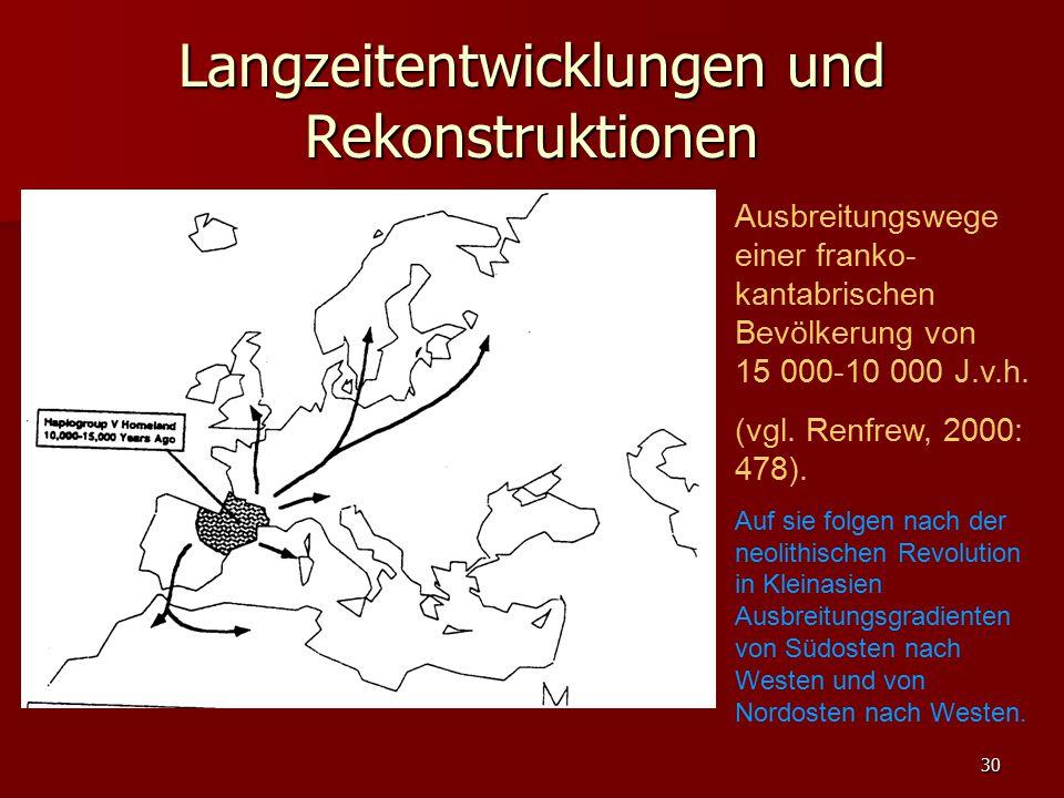 30 Langzeitentwicklungen und Rekonstruktionen Ausbreitungswege einer franko- kantabrischen Bevölkerung von 15 000-10 000 J.v.h. (vgl. Renfrew, 2000: 4