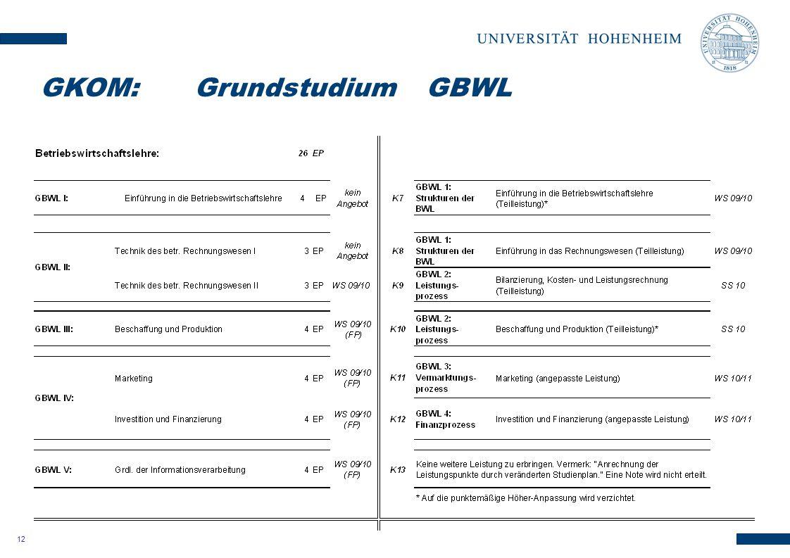 12 GKOM:GrundstudiumGBWL 48 EP 0