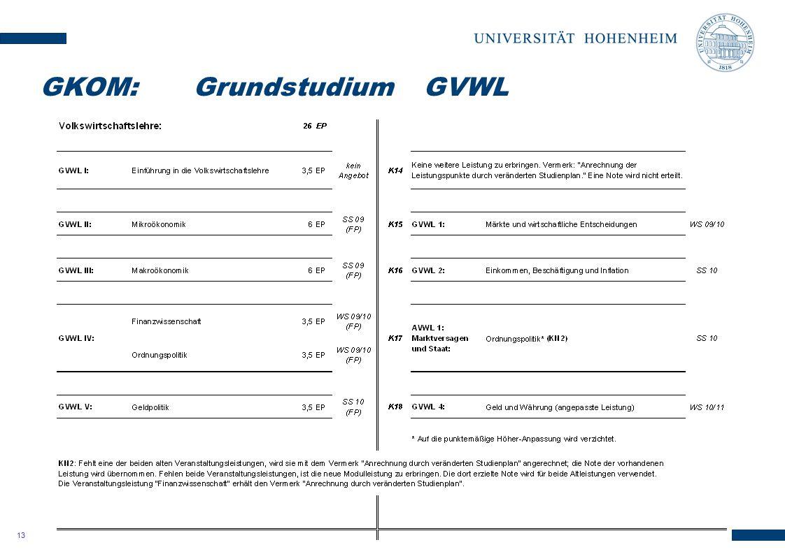 13 GKOM:GrundstudiumGVWL 48 EP 0