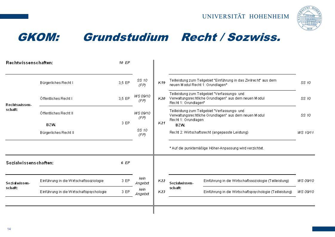 14 GKOM:GrundstudiumRecht / Sozwiss. 48 EP 0