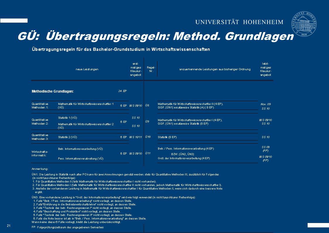 21 GKOM – Besonderheiten GÜ:Übertragungsregeln: Method. Grundlagen