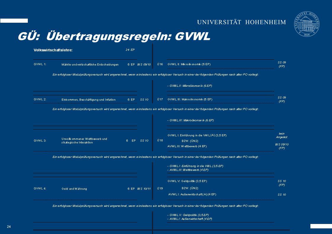24 GKOM – Besonderheiten GÜ:Übertragungsregeln: GVWL