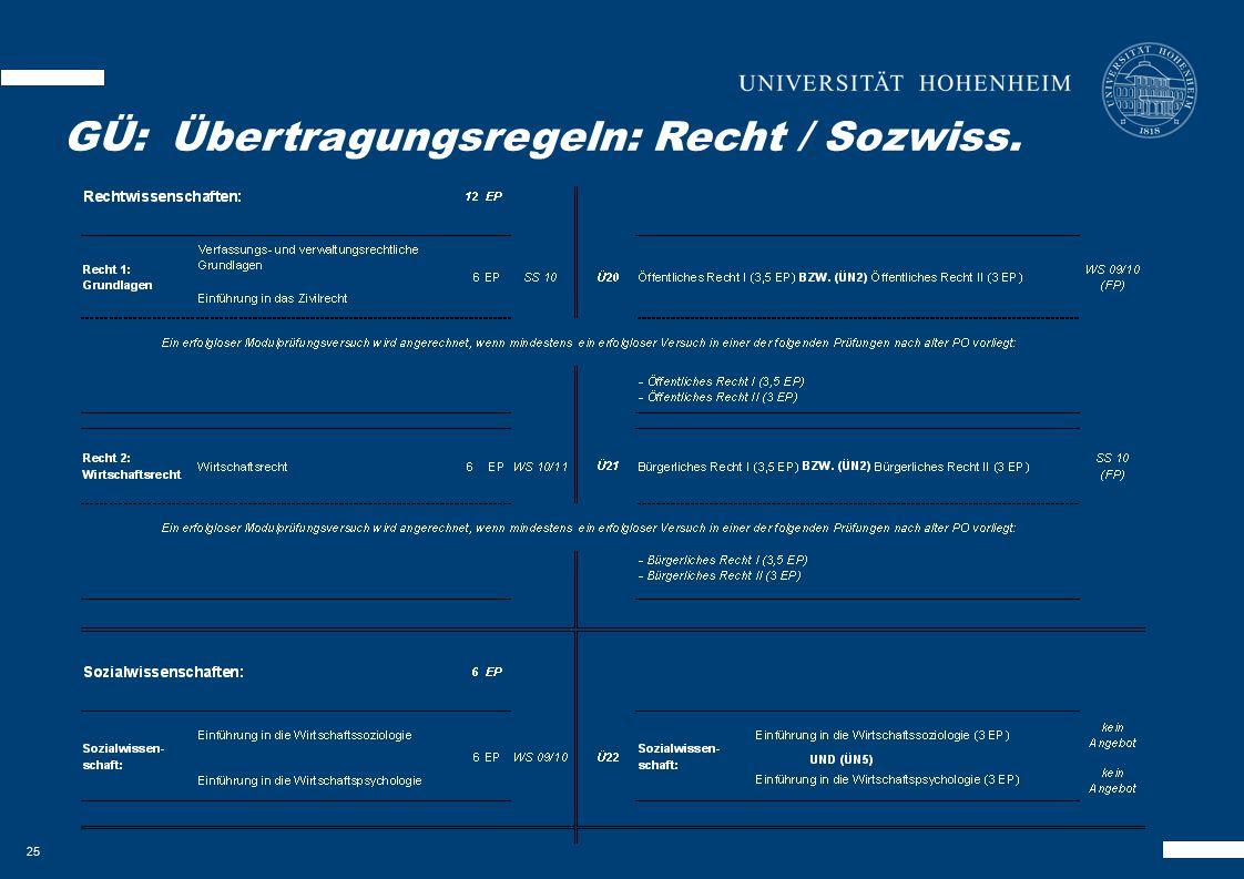 25 GKOM – Besonderheiten GÜ:Übertragungsregeln: Recht / Sozwiss.