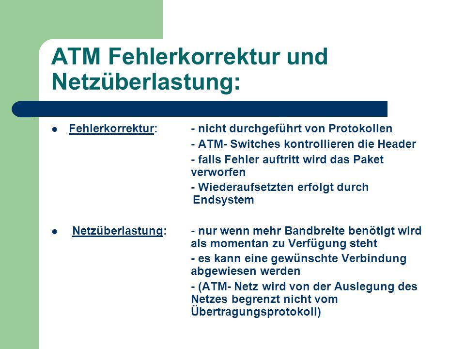 ATM Fehlerkorrektur und Netzüberlastung: Fehlerkorrektur: - nicht durchgeführt von Protokollen - ATM- Switches kontrollieren die Header - falls Fehler